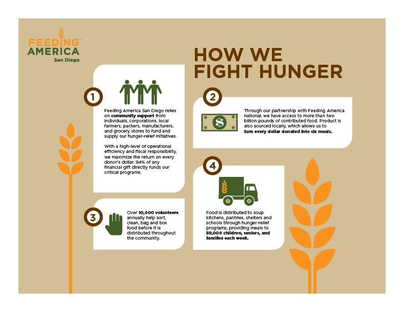 Westpak Teams Volunteer to Feed Communities Featured Image